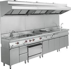 la preparazione dei macchinari per ristoranti - Cucine Per Ristoranti